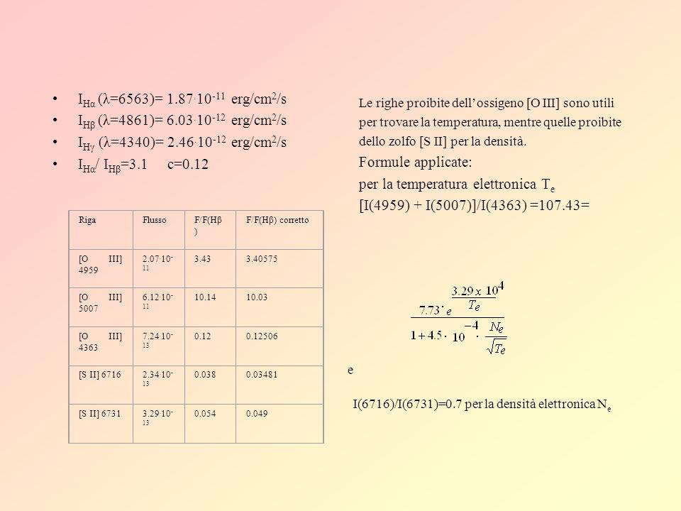 per la temperatura elettronica Te [I(4959) + I(5007)]/I(4363) =107.43=